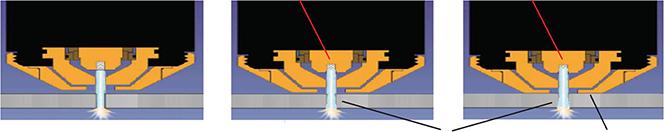 Kontrola wysokości palnika Hypertherm.