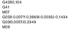 Obsługa programów części Hypertherm - bez parametru procesu.