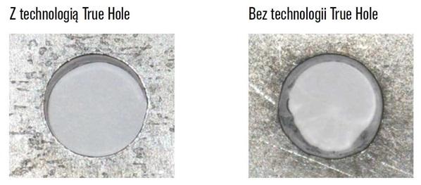 Porównanie efektów stosowania True Hole™