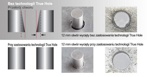 Jakość-cięcia-True-Hole